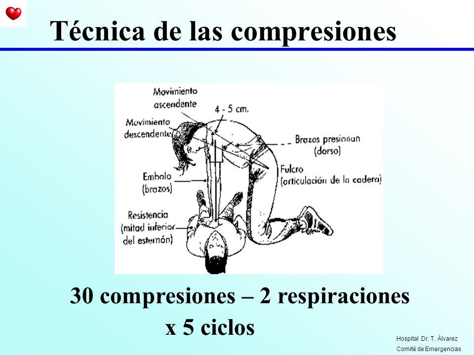 Técnica de las compresiones 30 compresiones – 2 respiraciones x 5 ciclos Hospital Dr. T. Álvarez Comité de Emergencias