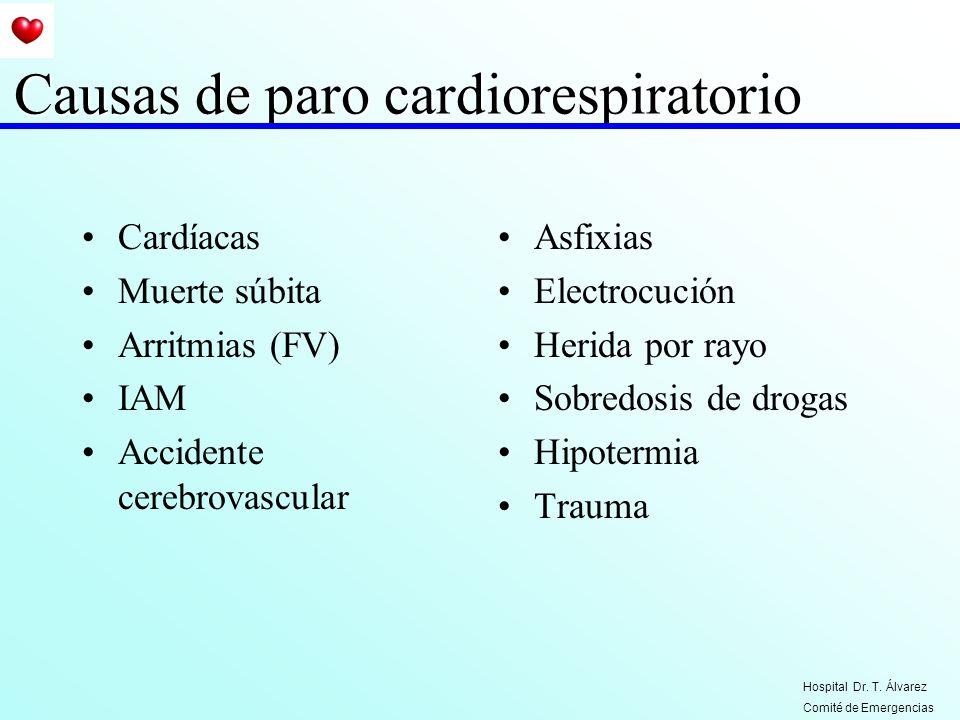Causas de paro cardiorespiratorio Cardíacas Muerte súbita Arritmias (FV) IAM Accidente cerebrovascular Asfixias Electrocución Herida por rayo Sobredos