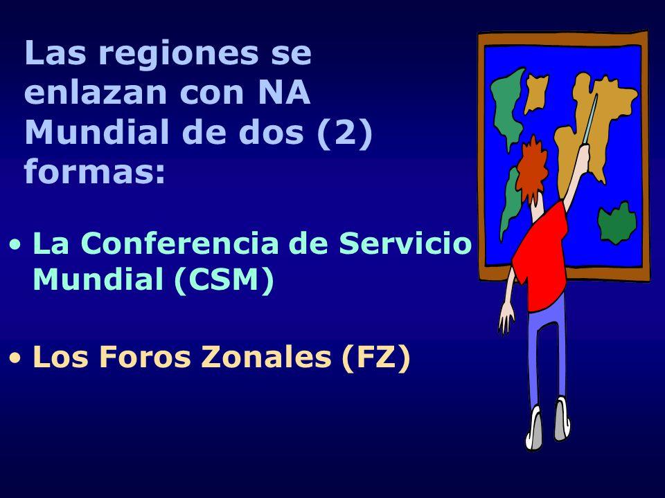 La Conferencia de Servicio Mundial (CSM) Los Foros Zonales (FZ) Las regiones se enlazan con NA Mundial de dos (2) formas: