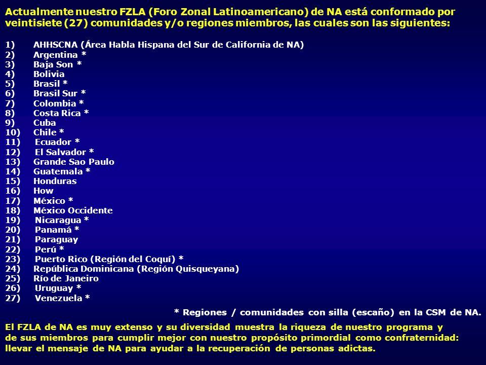 Actualmente nuestro FZLA (Foro Zonal Latinoamericano) de NA está conformado por veintisiete (27) comunidades y/o regiones miembros, las cuales son las