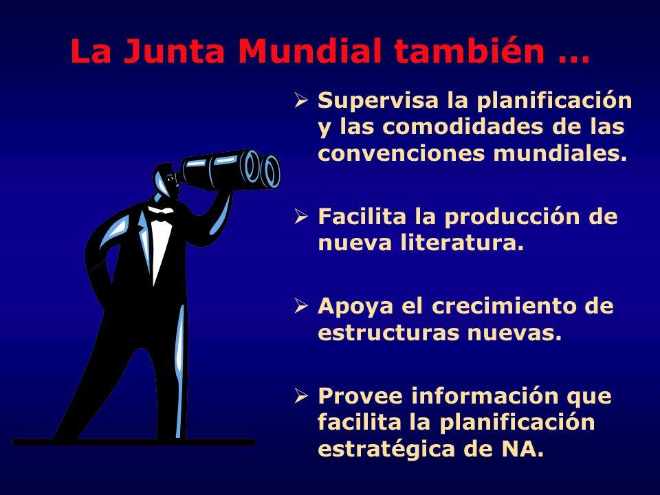 La Junta Mundial también … Supervisa la planificación y las comodidades de las convenciones mundiales. Facilita la producción de nueva literatura. Apo
