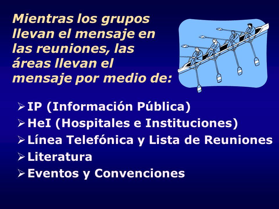 IP (Información Pública) HeI (Hospitales e Instituciones) Línea Telefónica y Lista de Reuniones Literatura Eventos y Convenciones Mientras los grupos