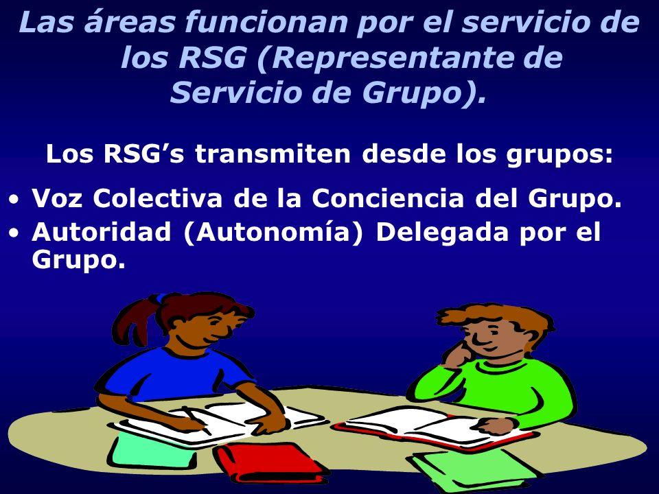 Voz Colectiva de la Conciencia del Grupo. Autoridad (Autonomía) Delegada por el Grupo. Los RSGs transmiten desde los grupos: Las áreas funcionan por e