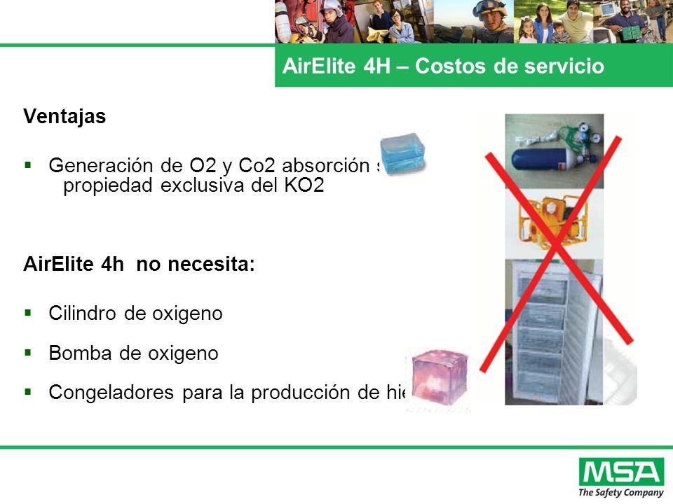 AirElite 4H – Costos de servicio Ventajas Generación de O2 y Co2 absorción son propiedad exclusiva del KO2 AirElite 4h no necesita: Cilindro de oxigen