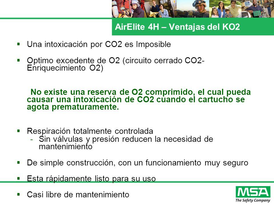 AirElite 4H – Ventajas del KO2 Una intoxicación por CO2 es Imposible Optimo excedente de O2 (circuito cerrado CO2- Enriquecimiento O2) No existe una r