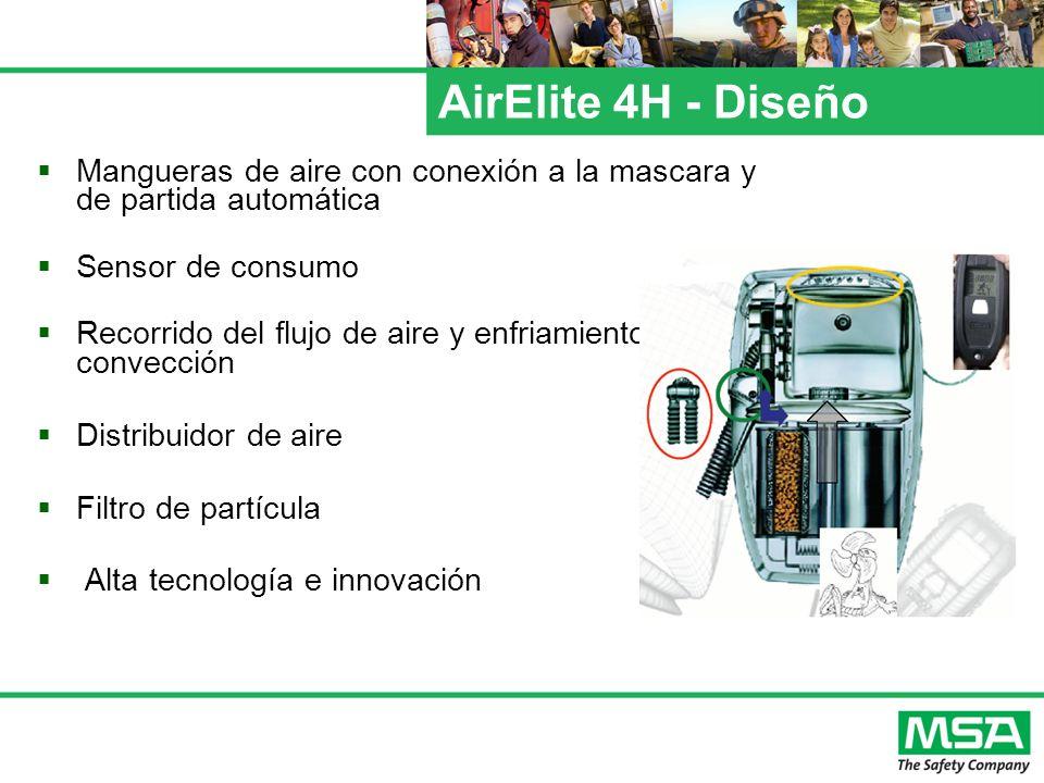 AirElite 4H - Diseño Mangueras de aire con conexión a la mascara y de partida automática Sensor de consumo Recorrido del flujo de aire y enfriamiento