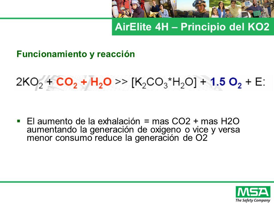 AirElite 4H – Principio del KO2 Funcionamiento y reacción El aumento de la exhalación = mas CO2 + mas H2O aumentando la generación de oxigeno o vice y