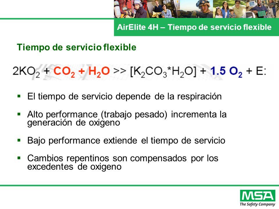 AirElite 4H – Tiempo de servicio flexible Tiempo de servicio flexible El tiempo de servicio depende de la respiración Alto performance (trabajo pesado