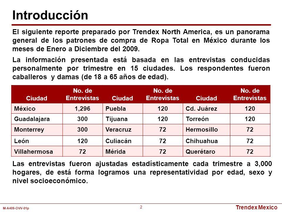 Trendex Mexico M-A409-OVV-01p 23 Detallistas Jeans Pantalones Casuales Blusas y PlayerasSuéteresPantaletas Wal-Mart2.4%3.2%3.5%0.7%2.5% Bodega Aurrerá3.2%3.0%4.1%7.5%7.0% Comercial Mexicana0.6%0.1%0.9%0.3%4.5% Soriana2.5%8.1%2.9%2.6%4.9% Liverpool1.5%2.9%2.2%1.5%0.5% Del Sol2.9%1.5%2.3%0.9%1.8% Suburbia12.0%10.8%11.1%2.1%1.3% Sears1.3%0.5%7.2%1.0%1.1% Coppel3.1%0.6%5.4%0.6%2.3% Zara1.3%0.7%1.7%0.2%- C&A1.1%2.3%0.6%2.0%0.3% Total31.9%33.7%41.9%19.4%26.2% Enero - Diciembre 2009 Pesos MERCADO TOTAL MEXICANO DE ROPA PARA NIÑAS