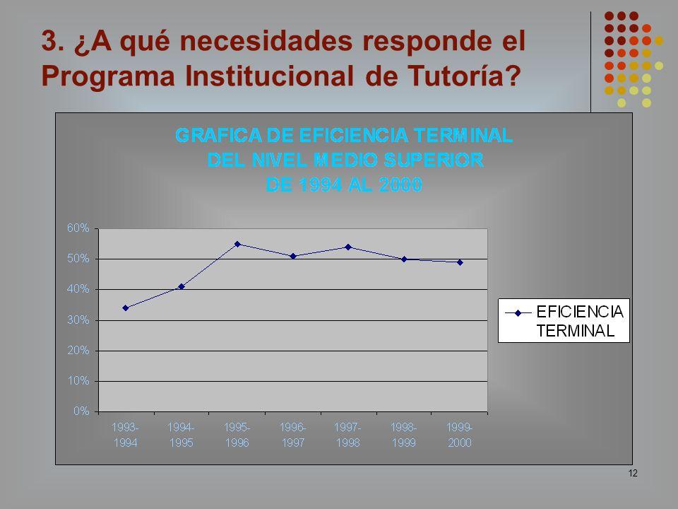 12 3. ¿A qué necesidades responde el Programa Institucional de Tutoría?