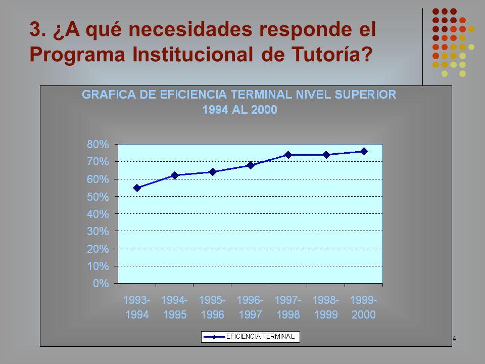14 3. ¿A qué necesidades responde el Programa Institucional de Tutoría?