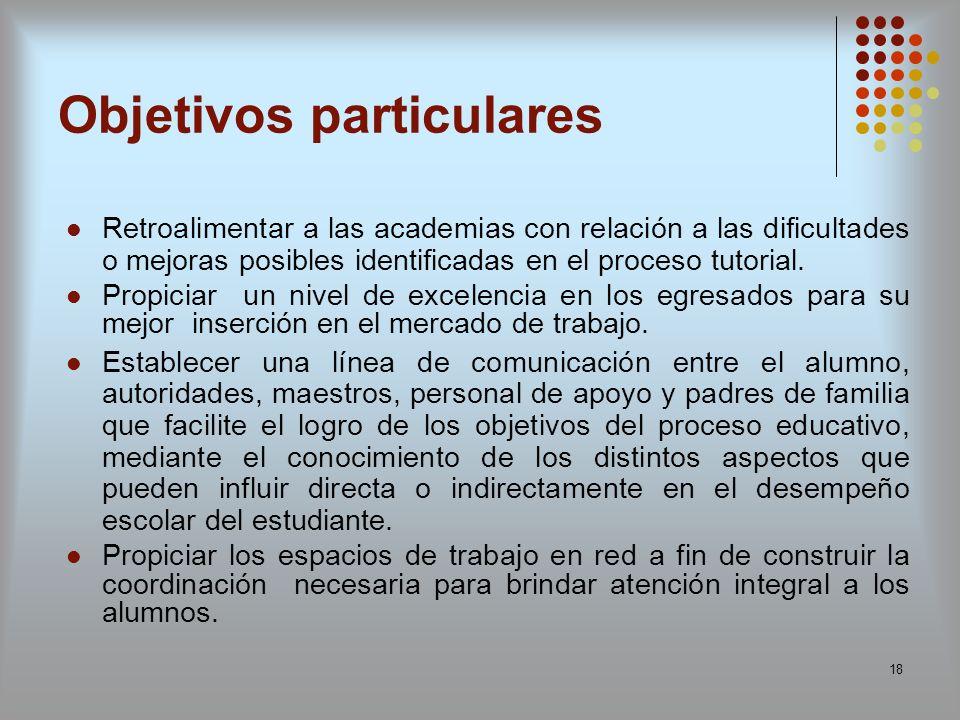 18 Objetivos particulares Retroalimentar a las academias con relación a las dificultades o mejoras posibles identificadas en el proceso tutorial. Prop