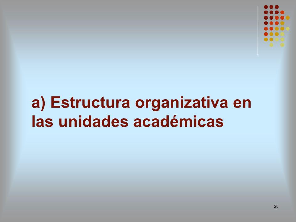 20 a) Estructura organizativa en las unidades académicas