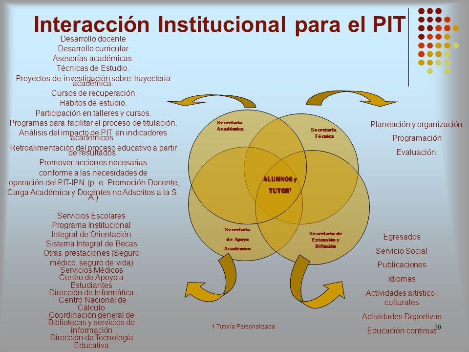 30 Interacción Institucional para el PIT Secretaría de Apoyo Académico ALUMNOS y TUTOR 1 Secretaría de Extensión y Difusión Secretaría Académica Desar