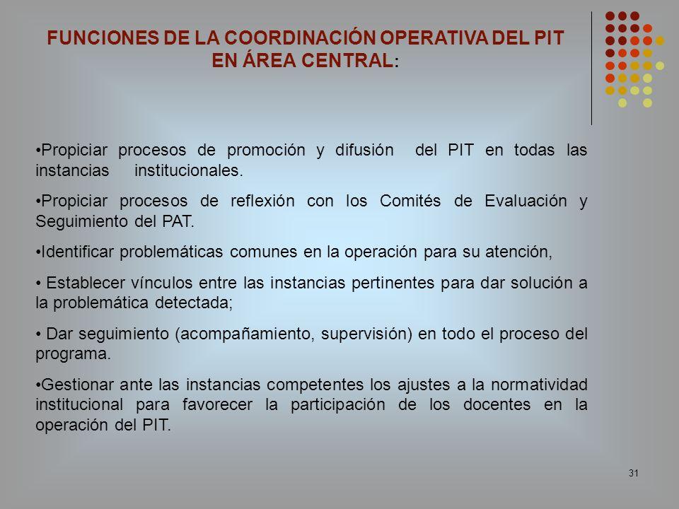31 Propiciar procesos de promoción y difusión del PIT en todas las instancias institucionales. Propiciar procesos de reflexión con los Comités de Eval