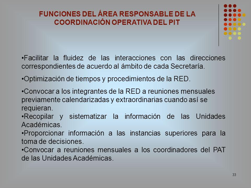 33 FUNCIONES DEL ÁREA RESPONSABLE DE LA COORDINACIÓN OPERATIVA DEL PIT Facilitar la fluidez de las interacciones con las direcciones correspondientes