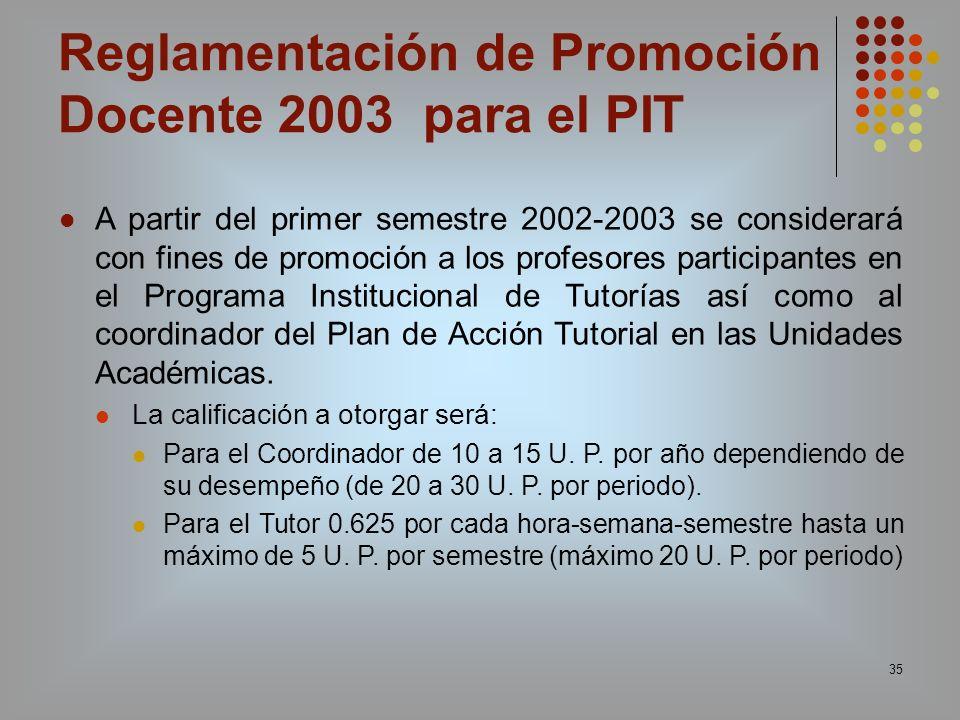 35 Reglamentación de Promoción Docente 2003 para el PIT A partir del primer semestre 2002-2003 se considerará con fines de promoción a los profesores