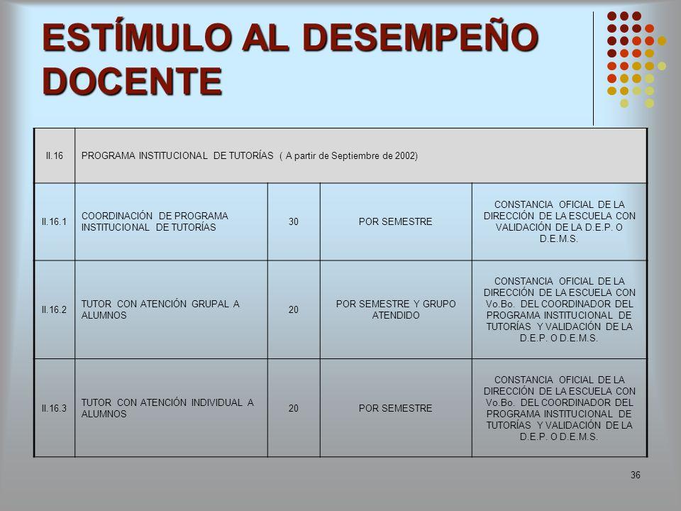 36 ESTÍMULO AL DESEMPEÑO DOCENTE II.16PROGRAMA INSTITUCIONAL DE TUTORÍAS ( A partir de Septiembre de 2002) II.16.1 COORDINACIÓN DE PROGRAMA INSTITUCIO