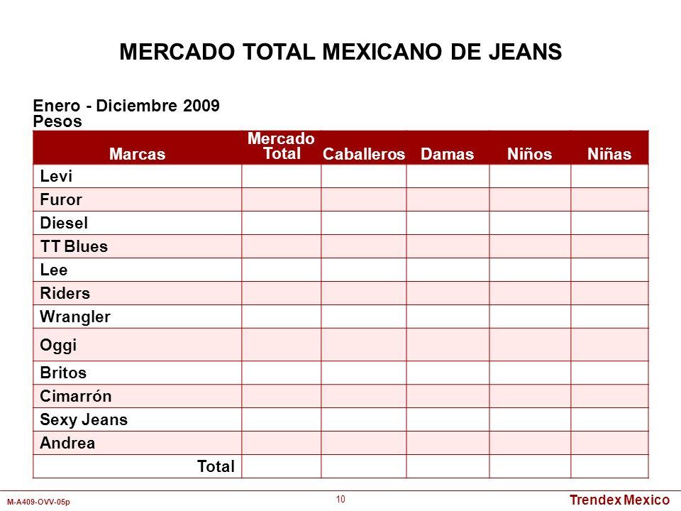 Trendex Mexico M-A409-OVV-05p 10 Marcas Mercado TotalCaballerosDamasNiñosNiñas Levi Furor Diesel TT Blues Lee Riders Wrangler Oggi Britos Cimarrón Sex