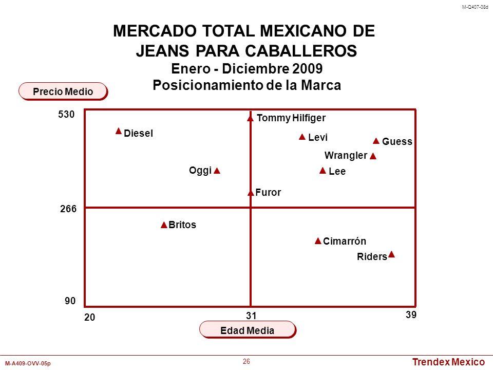 Trendex Mexico M-A409-OVV-05p 26 20 39 Edad Media Precio Medio MERCADO TOTAL MEXICANO DE JEANS PARA CABALLEROS Enero - Diciembre 2009 Posicionamiento