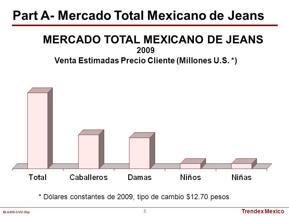Trendex Mexico M-A409-OVV-05p 3 MERCADO TOTAL MEXICANO DE JEANS 2009 Venta Estimadas Precio Cliente (Millones U.S. *) Part A- Mercado Total Mexicano d