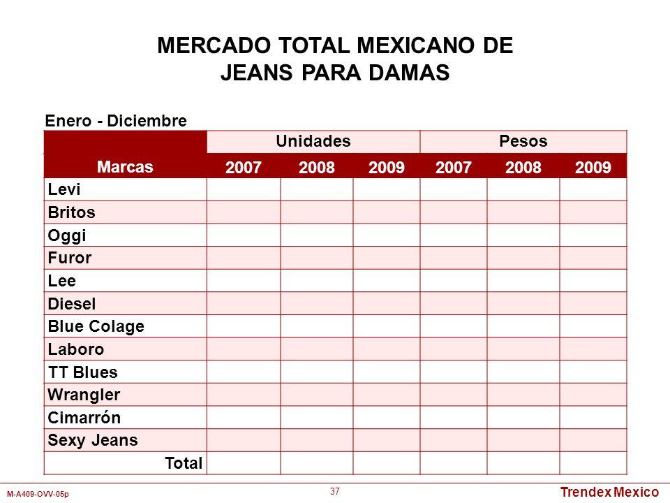 Trendex Mexico M-A409-OVV-05p 37 Enero - Diciembre MERCADO TOTAL MEXICANO DE JEANS PARA DAMAS UnidadesPesos Marcas 200720082009200720082009 Levi Brito