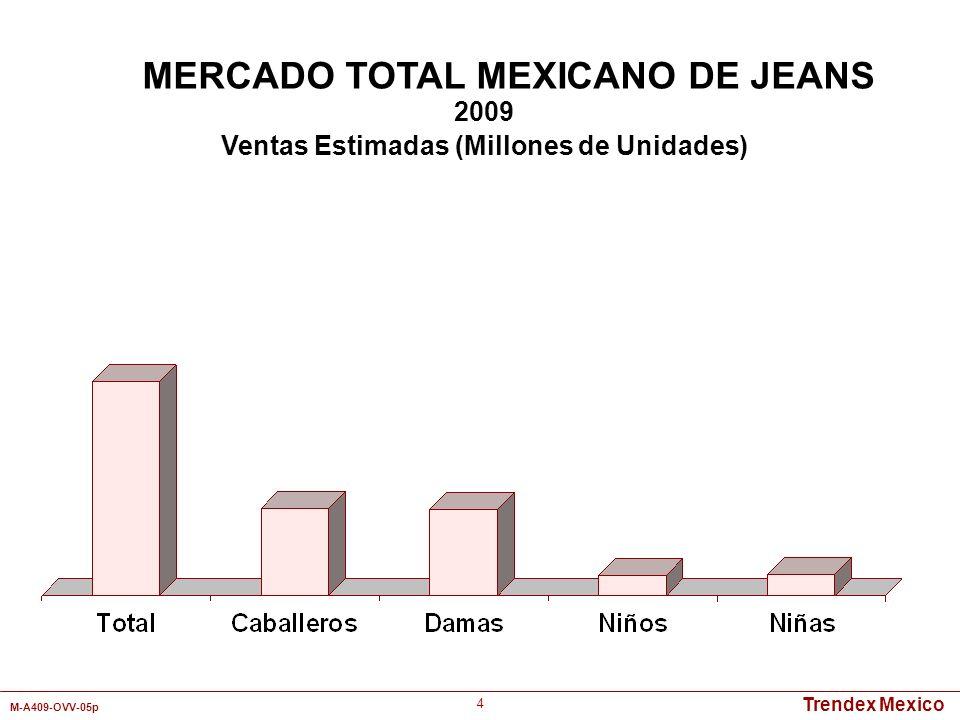 Trendex Mexico M-A409-OVV-05p 4 MERCADO TOTAL MEXICANO DE JEANS 2009 Ventas Estimadas (Millones de Unidades)