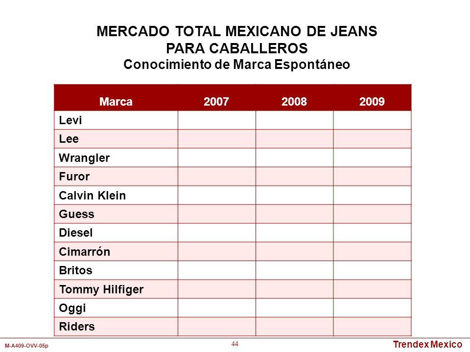 Trendex Mexico M-A409-OVV-05p 44 Marca200720082009 Levi Lee Wrangler Furor Calvin Klein Guess Diesel Cimarrón Britos Tommy Hilfiger Oggi Riders MERCAD