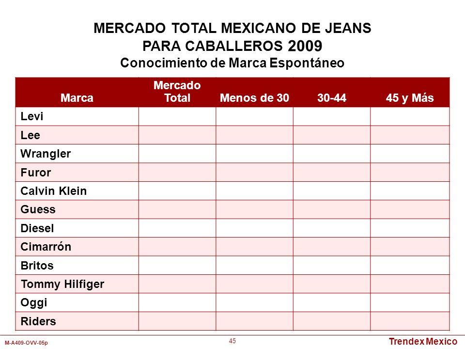 Trendex Mexico M-A409-OVV-05p 45 Marca Mercado TotalMenos de 3030-4445 y Más Levi Lee Wrangler Furor Calvin Klein Guess Diesel Cimarrón Britos Tommy H