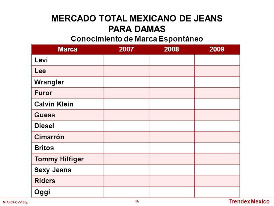 Trendex Mexico M-A409-OVV-05p 46 Marca200720082009 Levi Lee Wrangler Furor Calvin Klein Guess Diesel Cimarrón Britos Tommy Hilfiger Sexy Jeans Riders