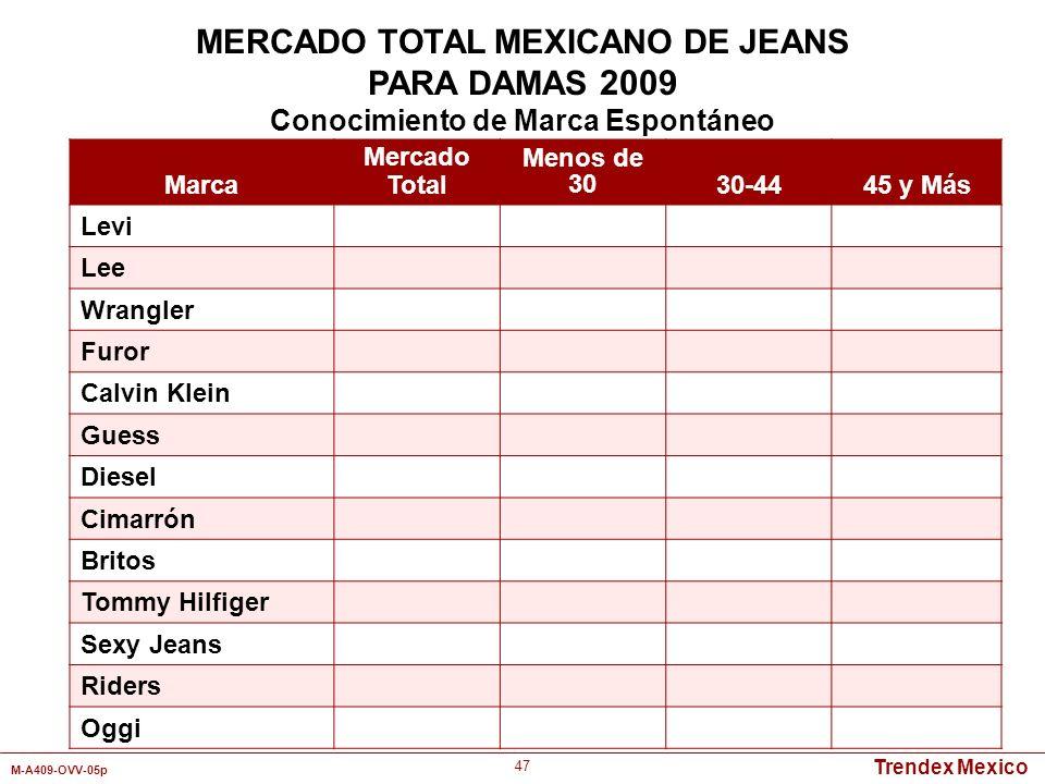 Trendex Mexico M-A409-OVV-05p 47 Marca Mercado Total Menos de 3030-4445 y Más Levi Lee Wrangler Furor Calvin Klein Guess Diesel Cimarrón Britos Tommy