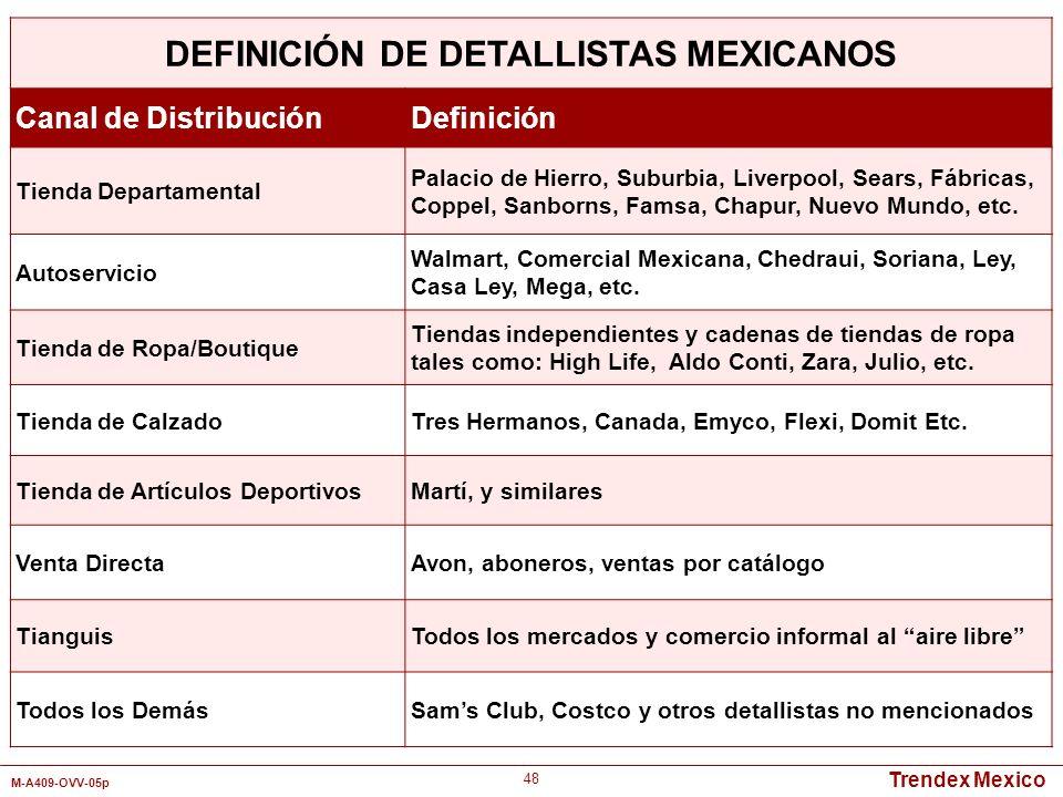 Trendex Mexico M-A409-OVV-05p 48 DEFINICIÓN DE DETALLISTAS MEXICANOS Canal de DistribuciónDefinición Tienda Departamental Palacio de Hierro, Suburbia,