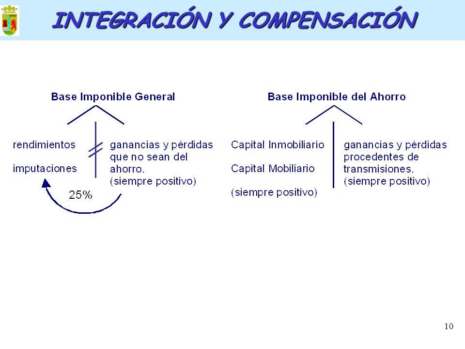 10 INTEGRACIÓN Y COMPENSACIÓN
