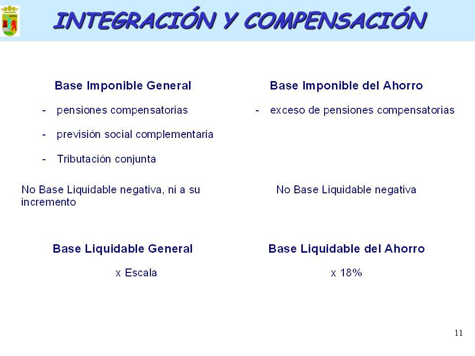 11 INTEGRACIÓN Y COMPENSACIÓN