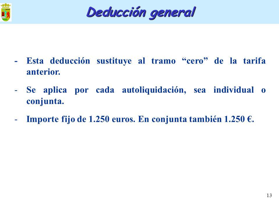 13 -Esta deducción sustituye al tramo cero de la tarifa anterior. -Se aplica por cada autoliquidación, sea individual o conjunta. -Importe fijo de 1.2