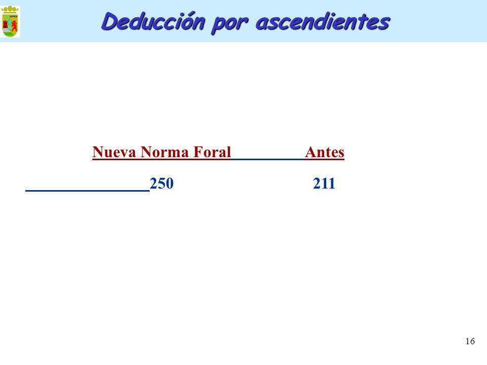 16 Deducción por ascendientes Nueva Norma ForalAntes 250211