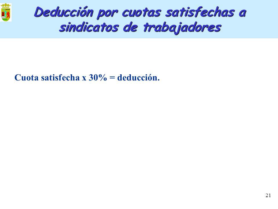 21 Deducción por cuotas satisfechas a sindicatos de trabajadores Cuota satisfecha x 30% = deducción.