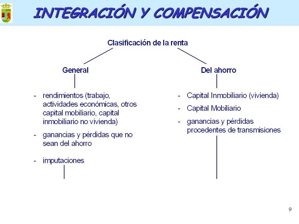 9 INTEGRACIÓN Y COMPENSACIÓN