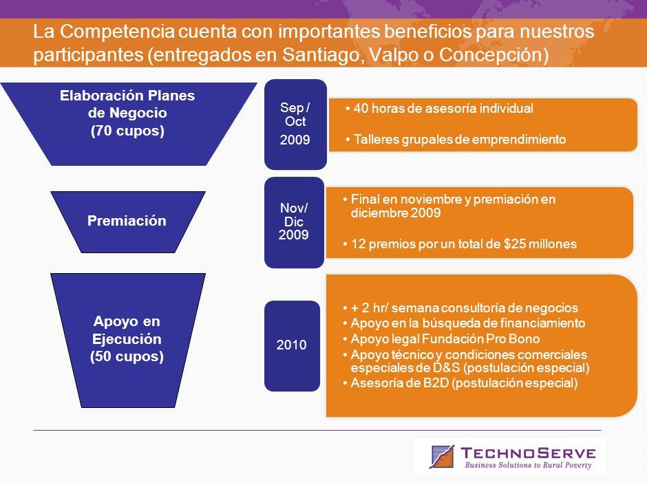 Idea Tu Empresa Chile 2009 es un programa que cuenta con el respaldo de importantes instituciones nacionales e internacionales ORGANIZACO ORGANIZA PATROCINA