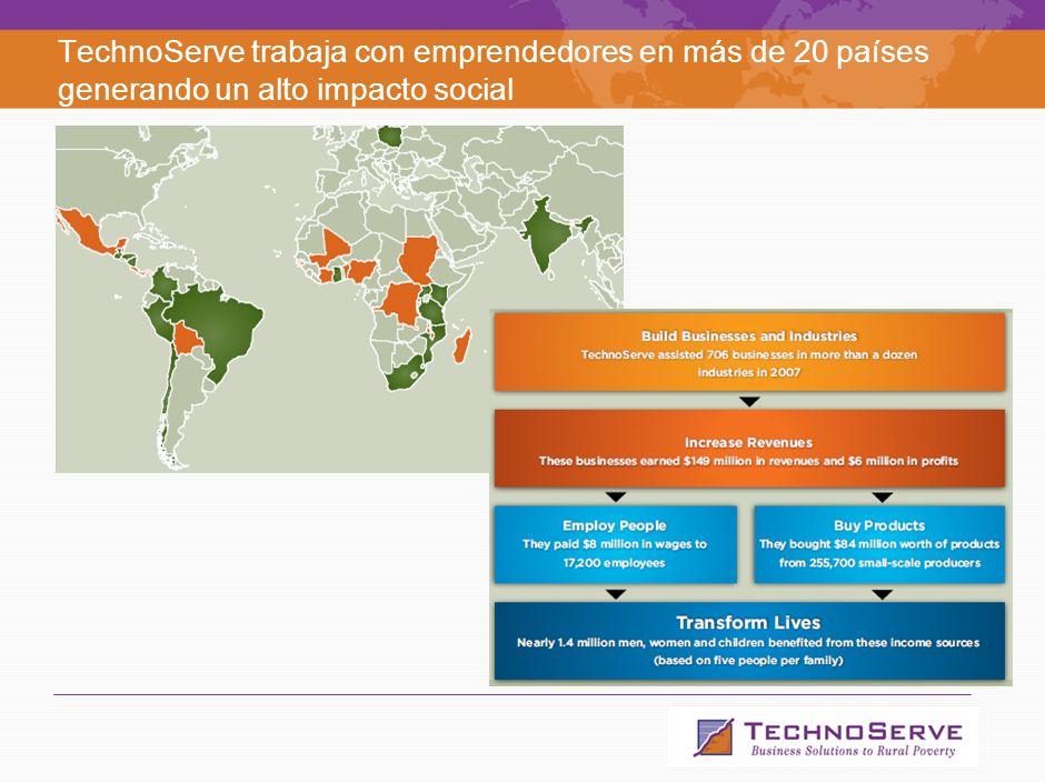 TechnoServe es una ONG enfocada en el desarrollo de negocios con impacto social Organización norteamericana sin fines de lucro con 40 años de historia Su misión es el desarrollo de negocios que generen ingresos, oportunidades y crecimiento económico para personas de escasos recursos El trabajo de TechnoServe es financiado por gobiernos, organizaciones multi- laterales, fundaciones, empresas privadas e individuos Financial Times reconoció a TechnoServe como una de las 5 ONG más efectivas del mundo en 2007