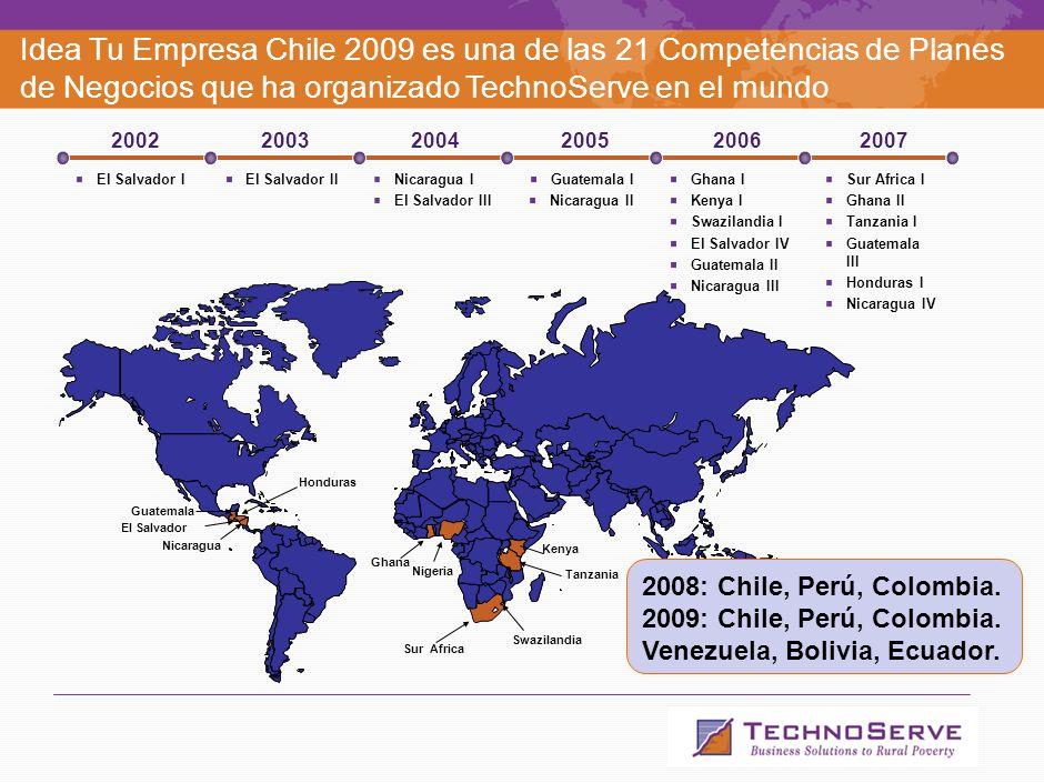 8 Agenda Qué es TechnoServe. Qué son los Negocios Inclusivos.