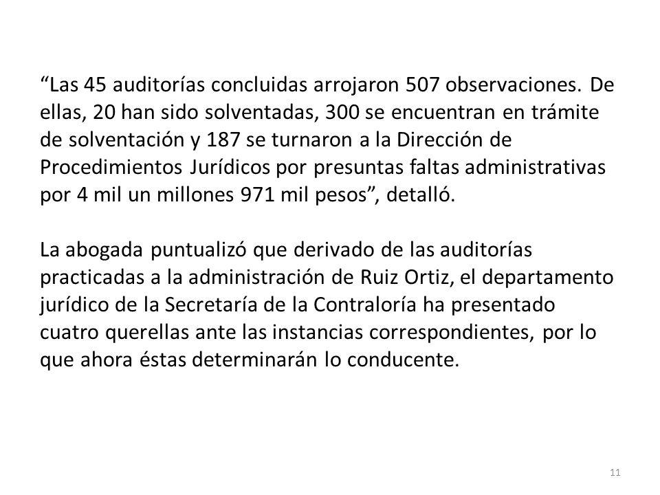 Las 45 auditorías concluidas arrojaron 507 observaciones. De ellas, 20 han sido solventadas, 300 se encuentran en trámite de solventación y 187 se tur