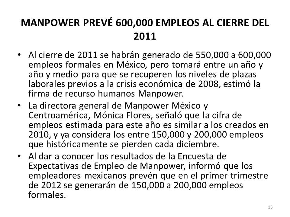 MANPOWER PREVÉ 600,000 EMPLEOS AL CIERRE DEL 2011 Al cierre de 2011 se habrán generado de 550,000 a 600,000 empleos formales en México, pero tomará entre un año y año y medio para que se recuperen los niveles de plazas laborales previos a la crisis económica de 2008, estimó la firma de recurso humanos Manpower.