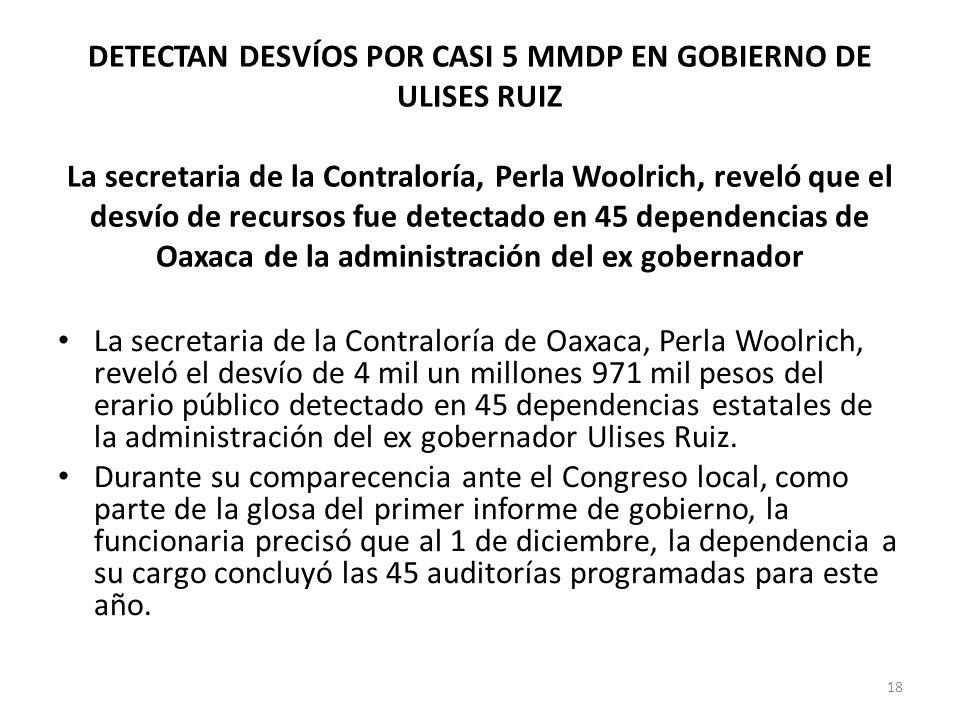 DETECTAN DESVÍOS POR CASI 5 MMDP EN GOBIERNO DE ULISES RUIZ La secretaria de la Contraloría, Perla Woolrich, reveló que el desvío de recursos fue detectado en 45 dependencias de Oaxaca de la administración del ex gobernador La secretaria de la Contraloría de Oaxaca, Perla Woolrich, reveló el desvío de 4 mil un millones 971 mil pesos del erario público detectado en 45 dependencias estatales de la administración del ex gobernador Ulises Ruiz.