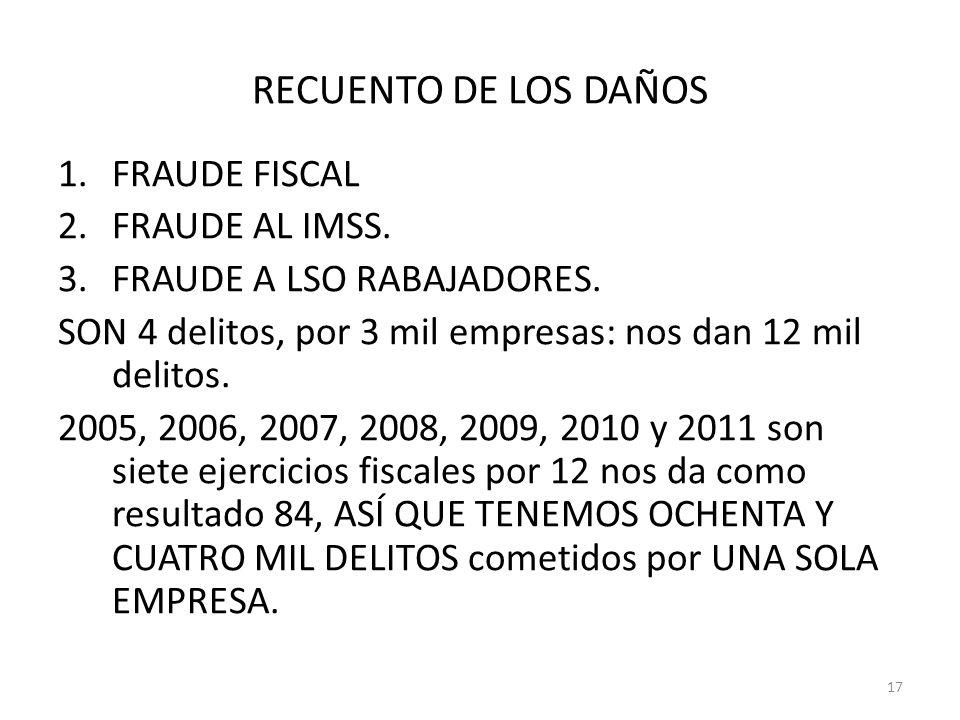 RECUENTO DE LOS DAÑOS 1.FRAUDE FISCAL 2.FRAUDE AL IMSS. 3.FRAUDE A LSO RABAJADORES. SON 4 delitos, por 3 mil empresas: nos dan 12 mil delitos. 2005, 2