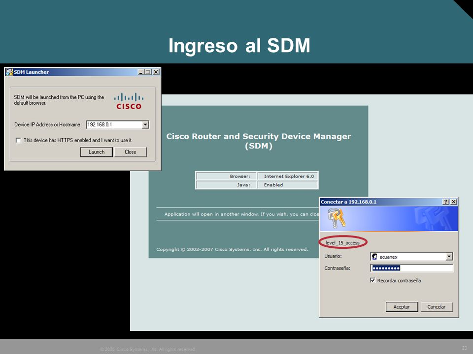 23 © 2005 Cisco Systems, Inc. All rights reserved. Ingreso al SDM