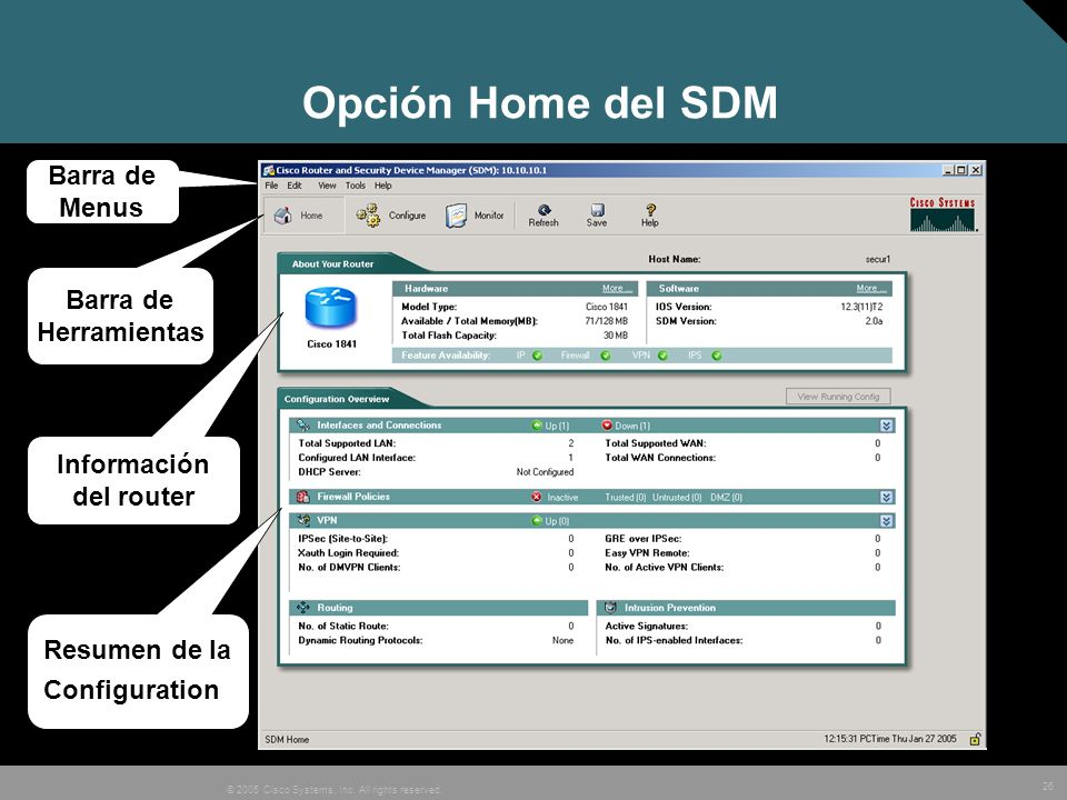 26 © 2005 Cisco Systems, Inc. All rights reserved. Opción Home del SDM Barra de Menus Barra de Herramientas Información del router Resumen de la Confi