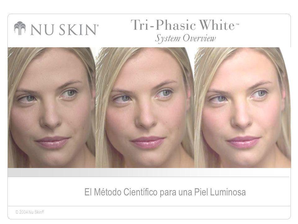 © 2004 Nu Skin ® El Método Científico para una Piel Luminosa System Overview