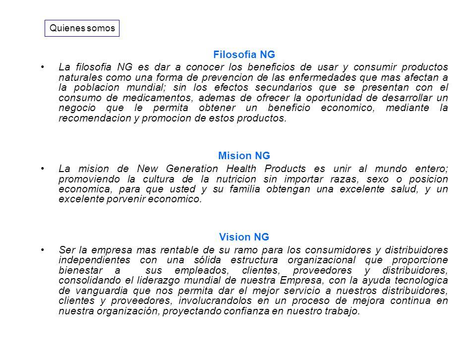 Mas populares Negocio ANTI-ESTRES ALERGIAS ATLETAS DIABETES ENERGIZANTE ETC RED DE MERCADEO VENTAS ENTRENAMIENTO Informacion importante