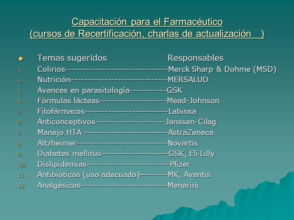 Capacitación para el Farmacéutico (cursos de Recertificación, charlas de actualización ) Temas sugeridos Responsables Temas sugeridos Responsables 1.